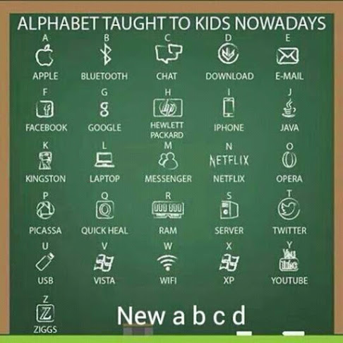 abc of kids today