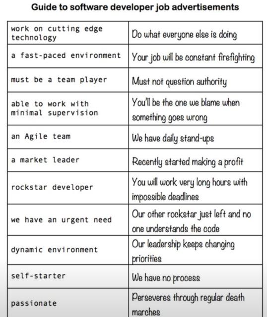 developer job adverts